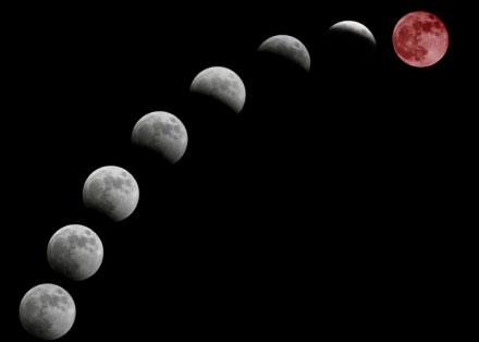 A Hold fogyásának szakaszai.